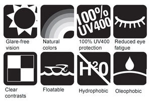 409230f05c3 Polaroid s polarizing lenses are made up of a number of functional elements  ultra-carefully bonded together to achieve a high-performance optical  product  ...